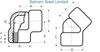 forged_fittings_dimension_supplier_in_india